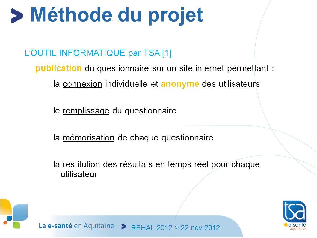 Méthode du projet L'OUTIL INFORMATIQUE par TSA [1]